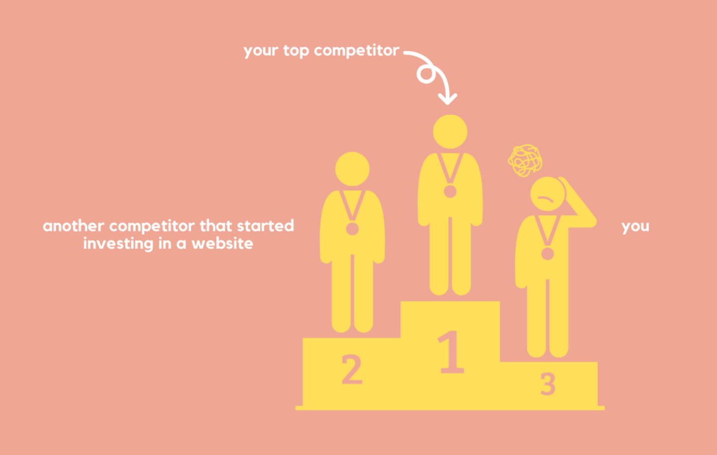 Your competitors vs. you